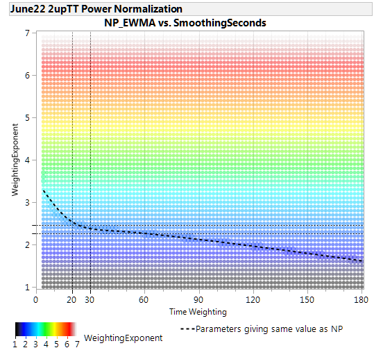 Parameter_Map_EWMA