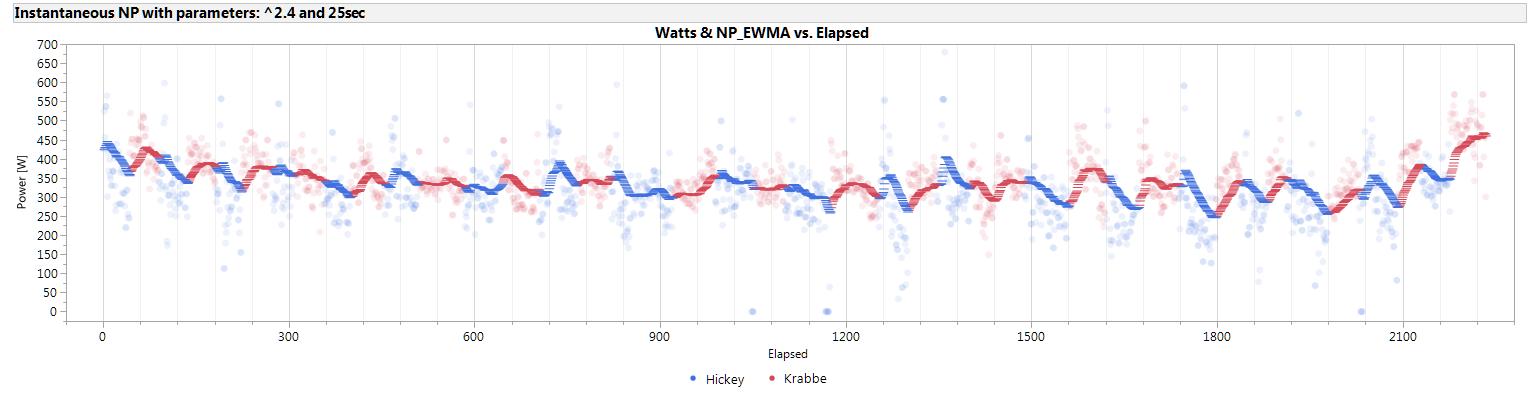 Power_Summary_EWMA